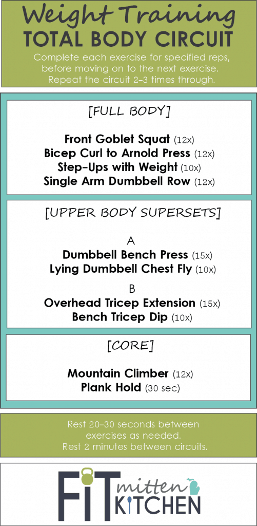 Weight Training Total Body Circuit