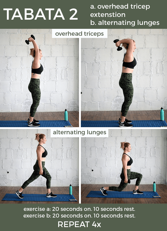 tabata workout infographic with overhead tricep extensions and alternating lunges